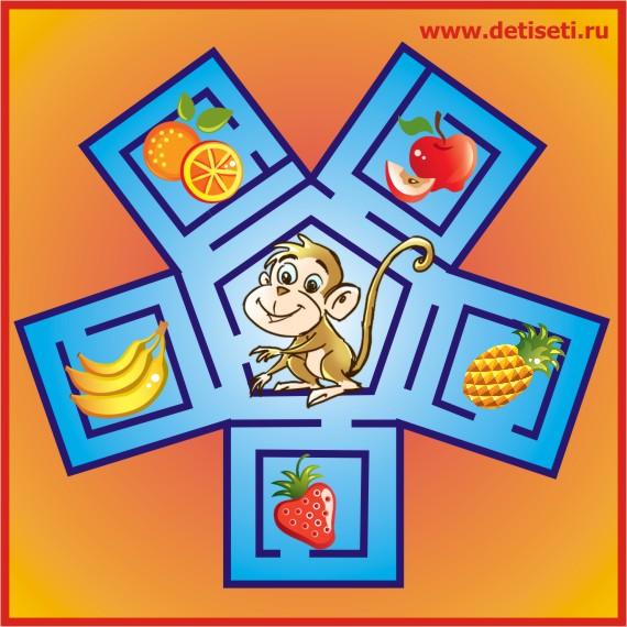 Обезьянка и фрукты