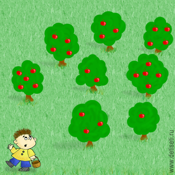 Мальчик и яблоки